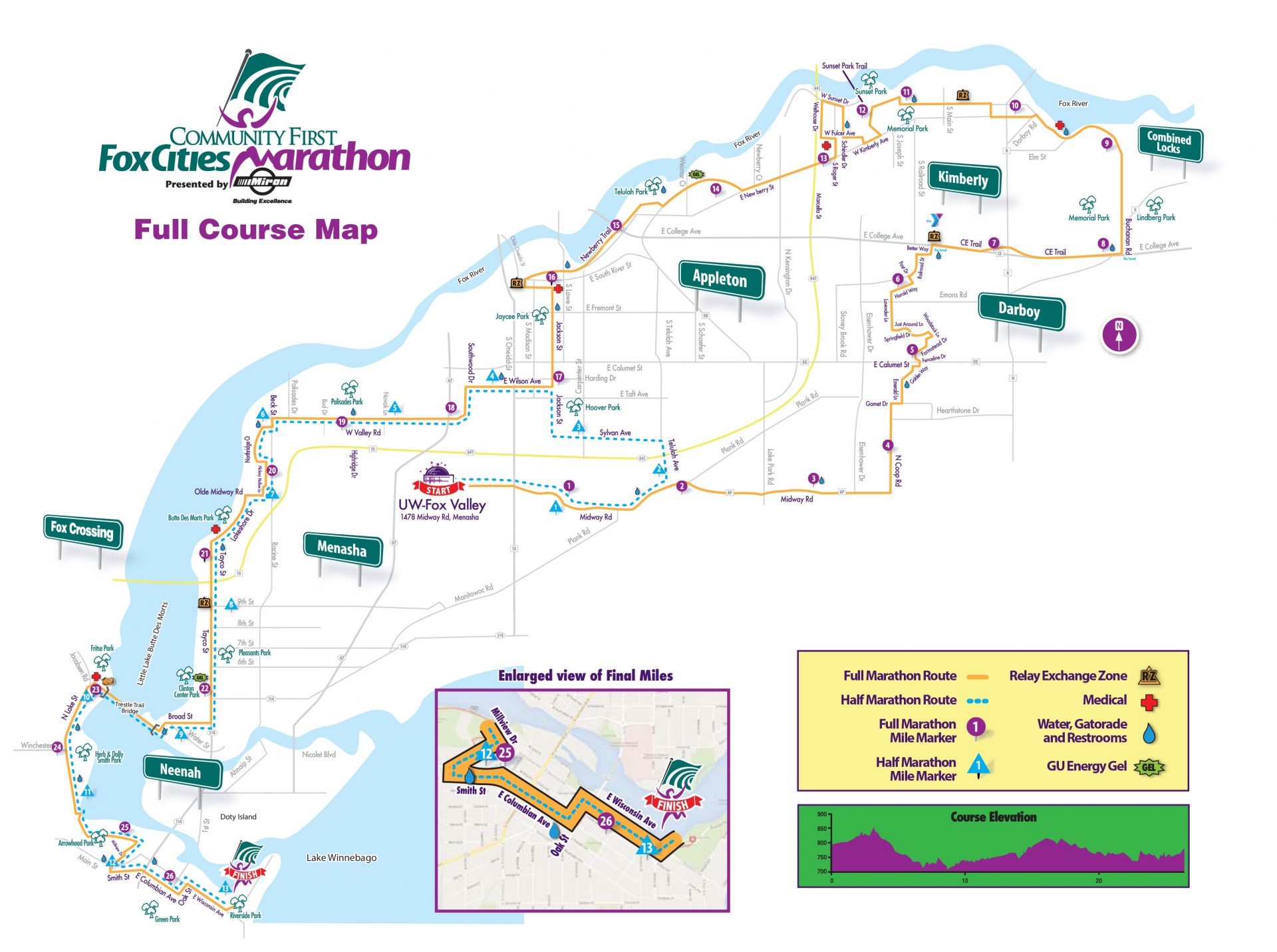 Full Course Map